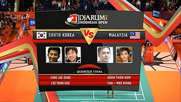 Jung Jae Sung Lee/ Yong Dae (South Korea) VS Hoon Thien How/ Tan - Wee Kiong (Malaysia) Quarter Final Mens Double DJARUM Indonesia Open Super Series Premiere 2012